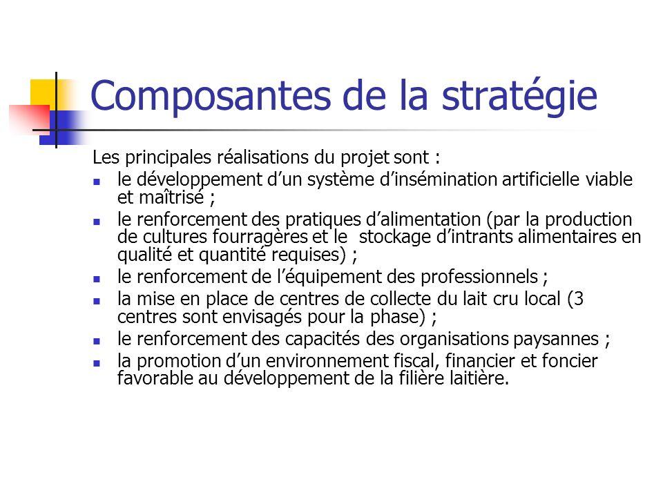 Composantes de la stratégie Les principales réalisations du projet sont : le développement dun système dinsémination artificielle viable et maîtrisé ;