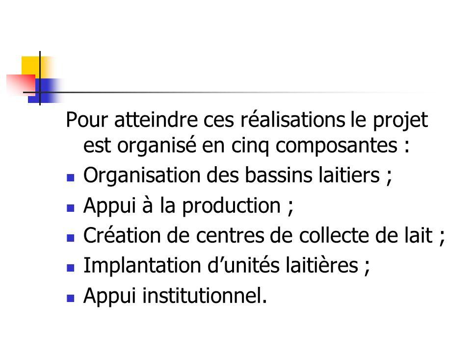 Pour atteindre ces réalisations le projet est organisé en cinq composantes : Organisation des bassins laitiers ; Appui à la production ; Création de c