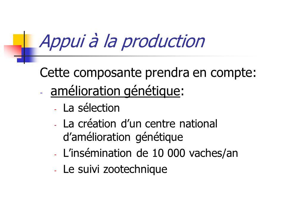 Appui à la production Cette composante prendra en compte: - amélioration génétique: - La sélection - La création dun centre national damélioration gén