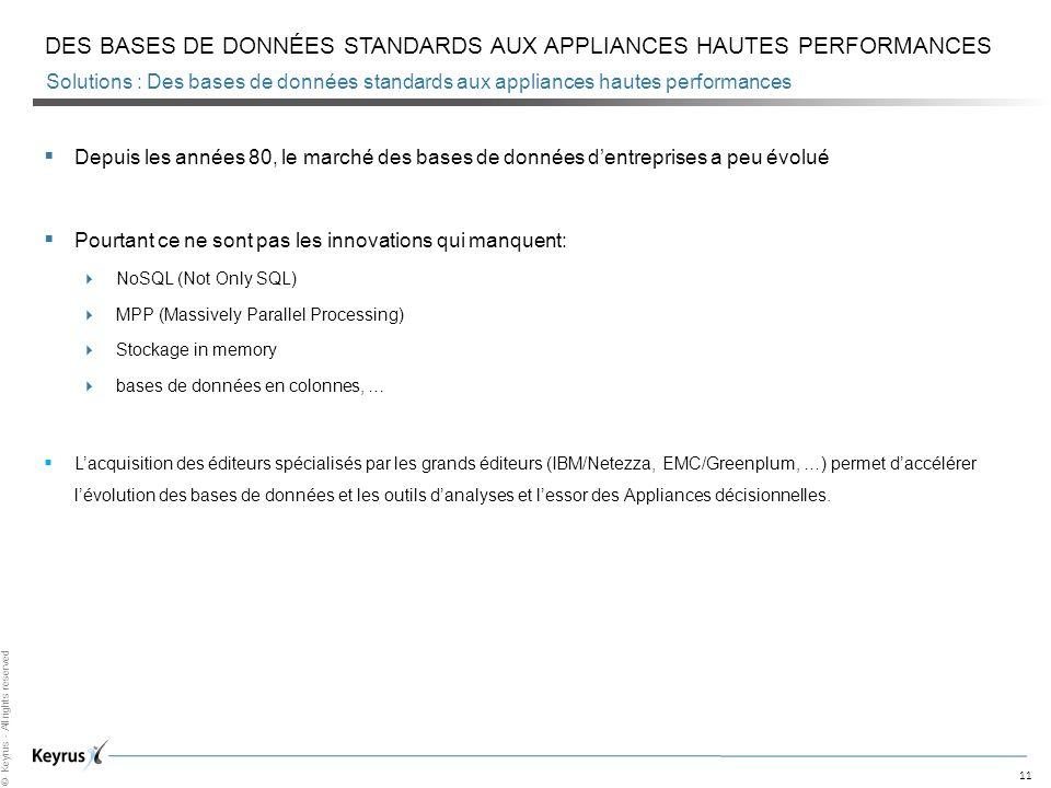 11 © Keyrus - All rights reserved Solutions : Des bases de données standards aux appliances hautes performances DES BASES DE DONNÉES STANDARDS AUX APP
