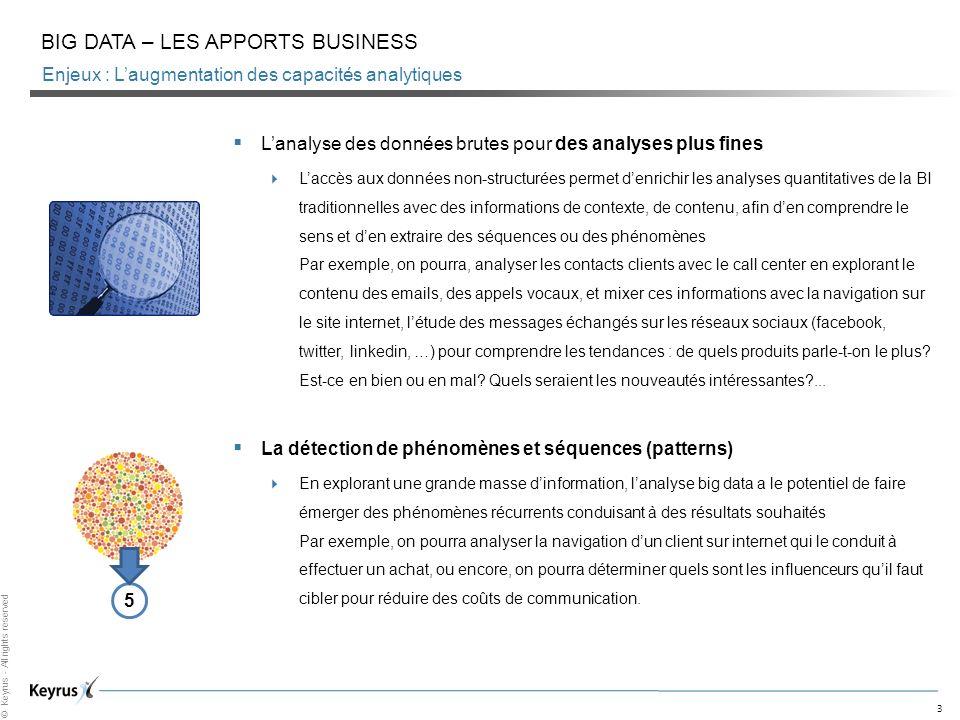 3 © Keyrus - All rights reserved Enjeux : Laugmentation des capacités analytiques BIG DATA – LES APPORTS BUSINESS Lanalyse des données brutes pour des