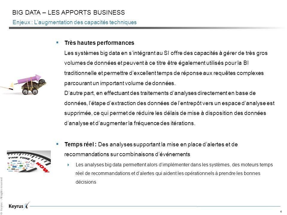 4 © Keyrus - All rights reserved Enjeux : Laugmentation des capacités techniques BIG DATA – LES APPORTS BUSINESS Très hautes performances Les systèmes