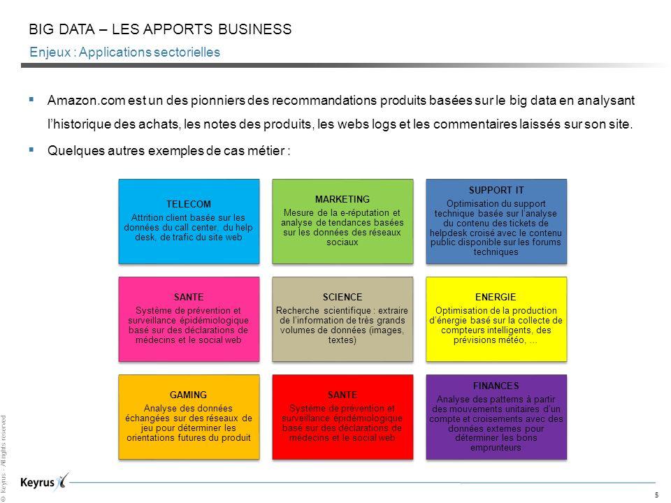 5 © Keyrus - All rights reserved Enjeux : Applications sectorielles BIG DATA – LES APPORTS BUSINESS Amazon.com est un des pionniers des recommandation
