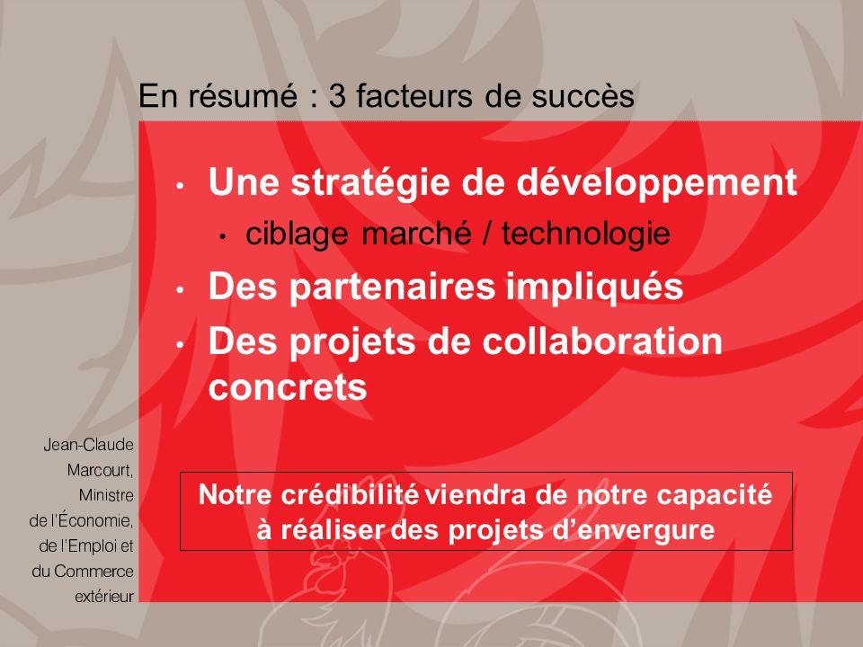 En résumé : 3 facteurs de succès Une stratégie de développement ciblage marché / technologie Des partenaires impliqués Des projets de collaboration concrets Notre crédibilité viendra de notre capacité à réaliser des projets denvergure