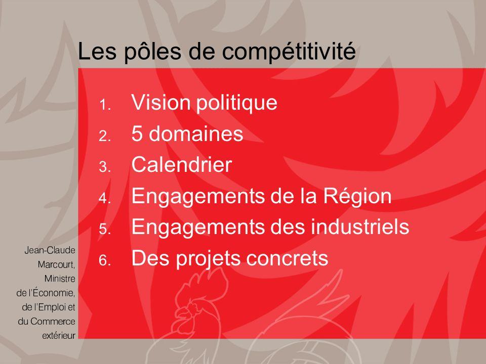 Les pôles de compétitivité 1. Vision politique 2.