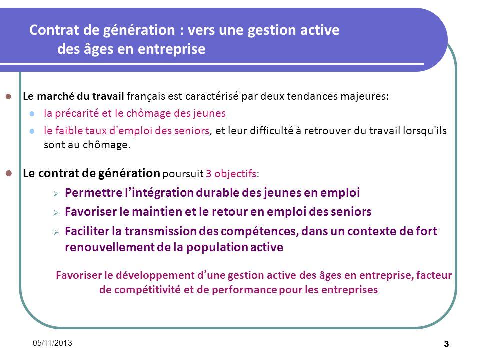 05/11/2013 3 Contrat de génération : vers une gestion active des âges en entreprise Le marché du travail français est caractérisé par deux tendances majeures: la précarité et le chômage des jeunes le faible taux demploi des seniors, et leur difficulté à retrouver du travail lorsquils sont au chômage.