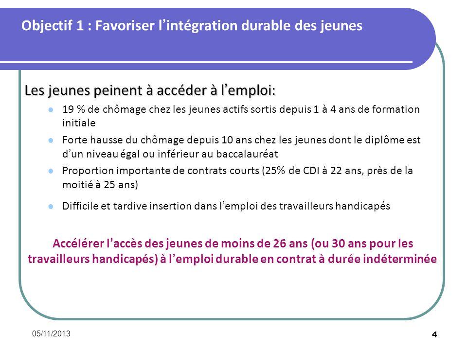 05/11/2013 25 Contacts Pour plus dinformations : Ministère du travail : Pôle emploi : www.pole-emploi.fr Vous pouvez appeler : Direccte UT 65 : Tél.
