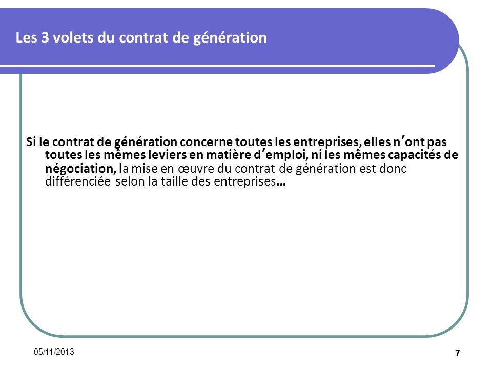 05/11/2013 7 Les 3 volets du contrat de génération Si le contrat de génération concerne toutes les entreprises, elles nont pas toutes les mêmes leviers en matière demploi, ni les mêmes capacités de négociation, la mise en œuvre du contrat de génération est donc différenciée selon la taille des entreprises…