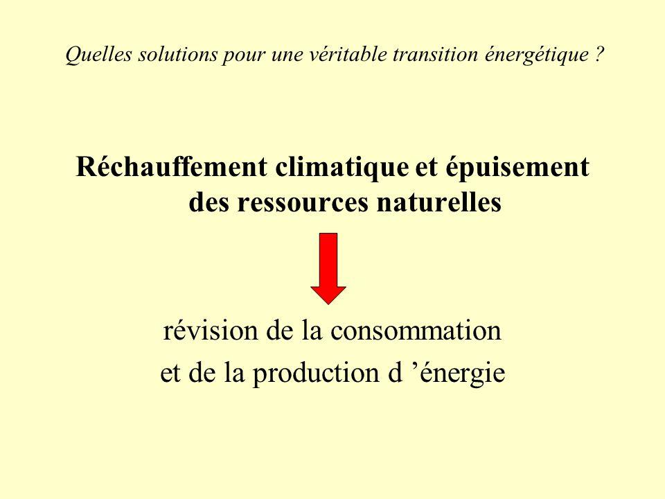 Réchauffement climatique et épuisement des ressources naturelles révision de la consommation et de la production d énergie Quelles solutions pour une
