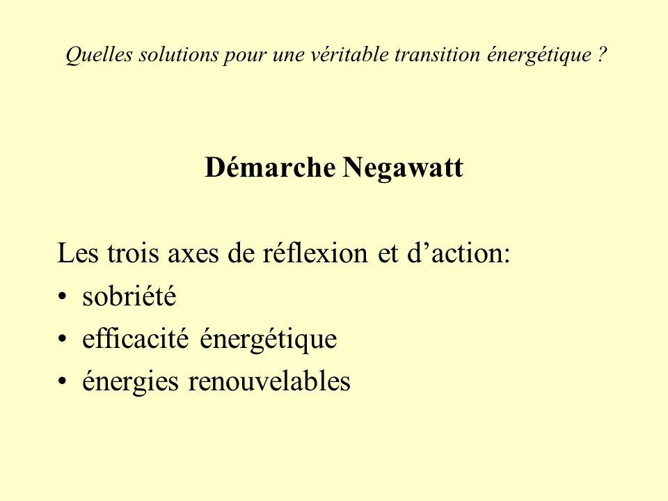 Démarche Negawatt Les trois axes de réflexion et daction: sobriété efficacité énergétique énergies renouvelables