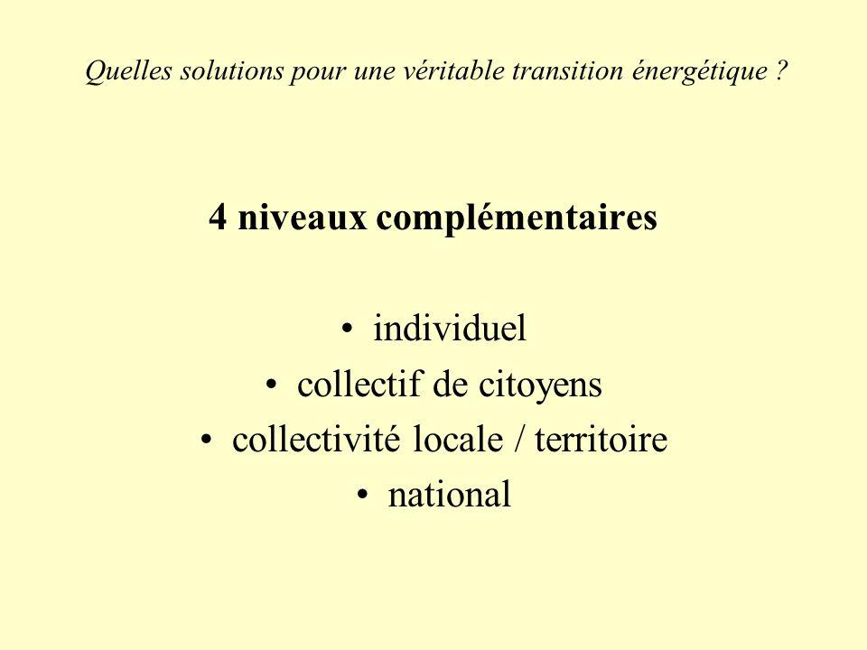 Quelles solutions pour une véritable transition énergétique ? 4 niveaux complémentaires individuel collectif de citoyens collectivité locale / territo