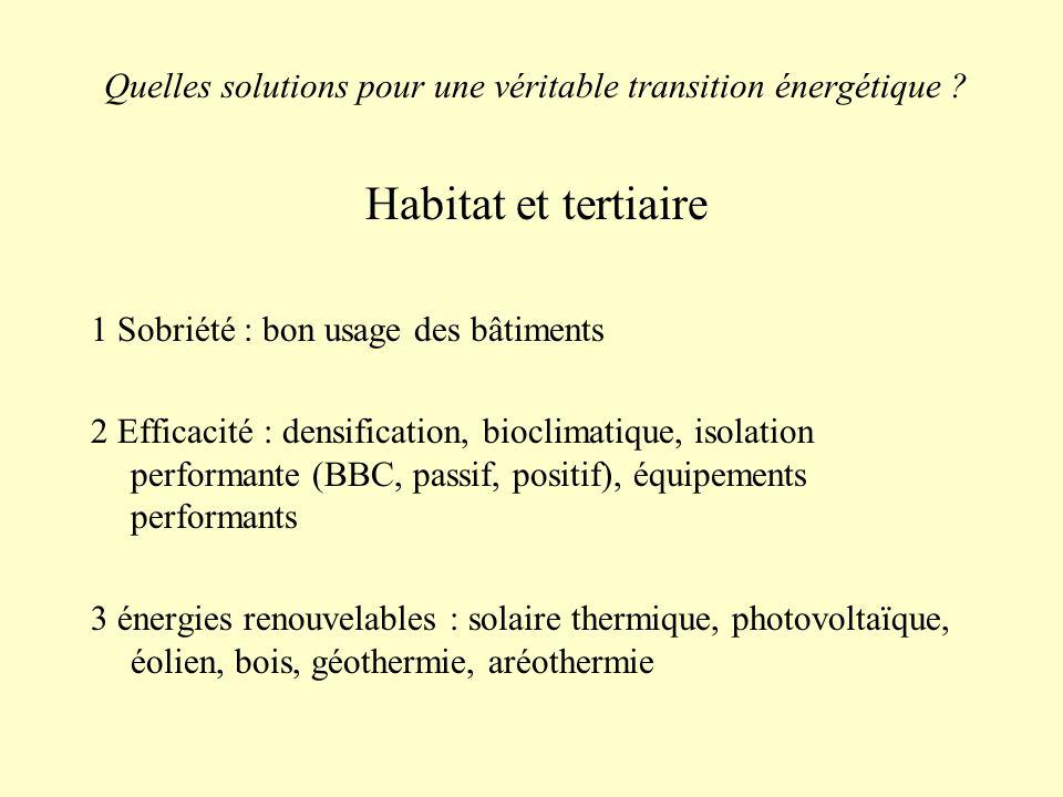 Habitat et tertiaire 1 Sobriété : bon usage des bâtiments 2 Efficacité : densification, bioclimatique, isolation performante (BBC, passif, positif), é