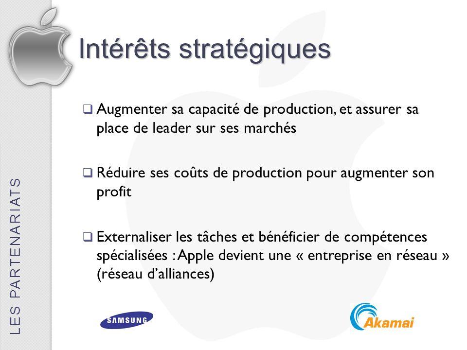 Intérêts stratégiques Augmenter sa capacité de production, et assurer sa place de leader sur ses marchés Réduire ses coûts de production pour augmente