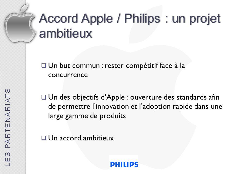 Accord Apple / Philips : un projet ambitieux Un but commun : rester compétitif face à la concurrence Un des objectifs dApple : ouverture des standards