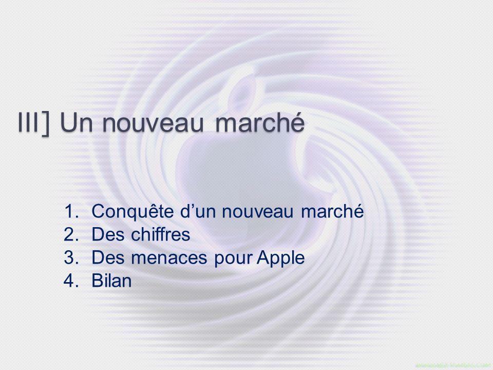 III ] Un nouveau marché 1. Conquête dun nouveau marché 2. Des chiffres 3. Des menaces pour Apple 4. Bilan