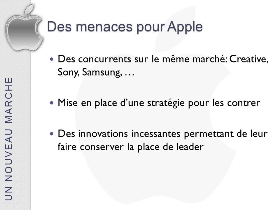 UN NOUVEAU MARCHE Des menaces pour Apple Des concurrents sur le même marché: Creative, Sony, Samsung, … Mise en place dune stratégie pour les contrer