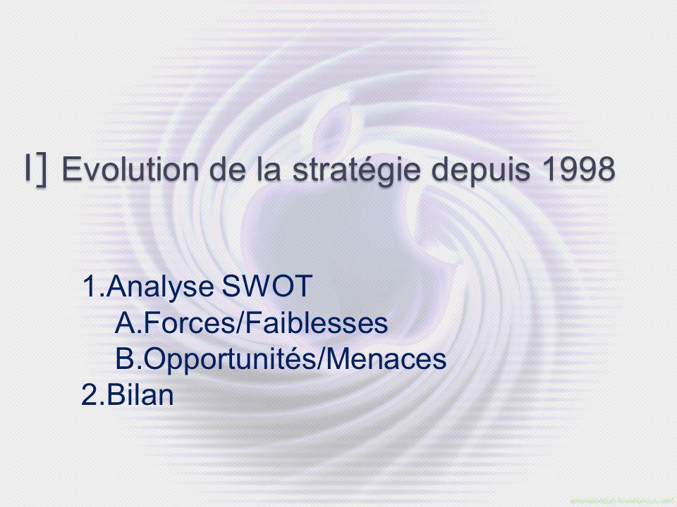 I ] Evolution de la stratégie depuis 1998 1. Analyse SWOT A. Forces/Faiblesses B. Opportunités/Menaces 2. Bilan