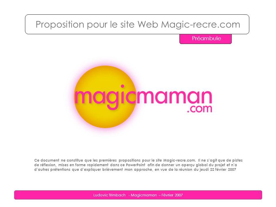 Ludovic Trimbach - Magicmaman – Février 2007 Ce document ne constitue que les premières propositions pour le site Magic-recre.com.