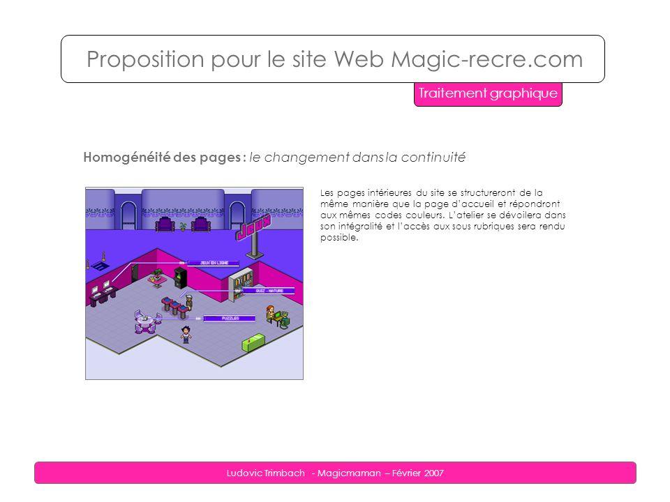 Ludovic Trimbach - Magicmaman – Février 2007 Les pages intérieures du site se structureront de la même manière que la page daccueil et répondront aux mêmes codes couleurs.
