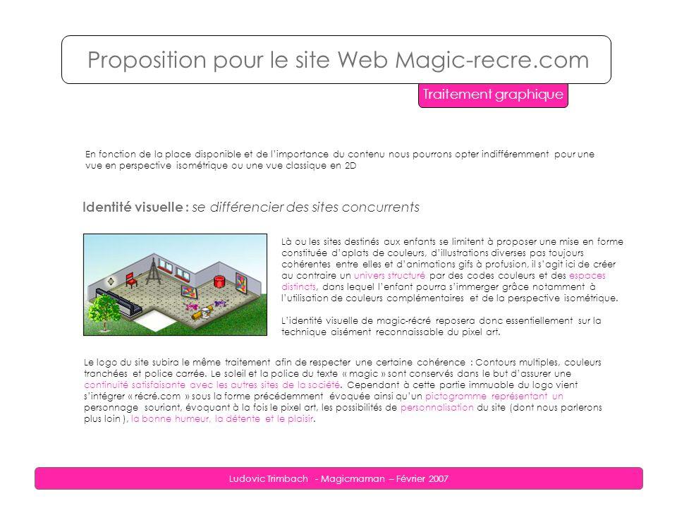 Ludovic Trimbach - Magicmaman – Février 2007 Variations sur le thème évoqué précédemment : Proposition pour le site Web Magic-recre.com Traitement graphique