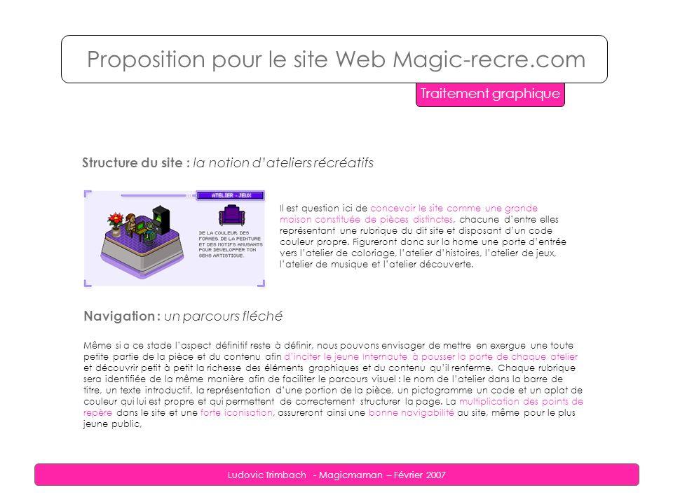 Ludovic Trimbach - Magicmaman – Février 2007 Structure du site : la notion dateliers récréatifs Il est question ici de concevoir le site comme une grande maison constituée de pièces distinctes, chacune dentre elles représentant une rubrique du dit site et disposant dun code couleur propre.