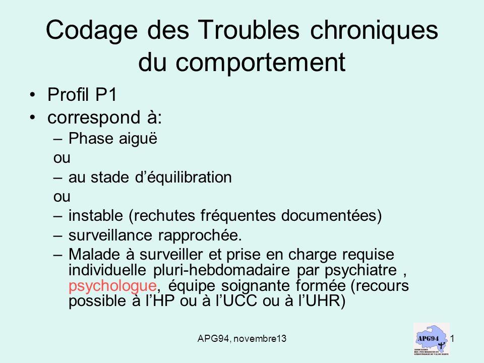 APG94, novembre1311 Codage des Troubles chroniques du comportement Profil P1 correspond à: –Phase aiguë ou –au stade déquilibration ou –instable (rech
