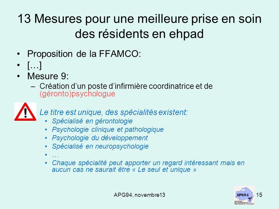 APG94, novembre1315 13 Mesures pour une meilleure prise en soin des résidents en ehpad Proposition de la FFAMCO: […] Mesure 9: –Création dun poste din