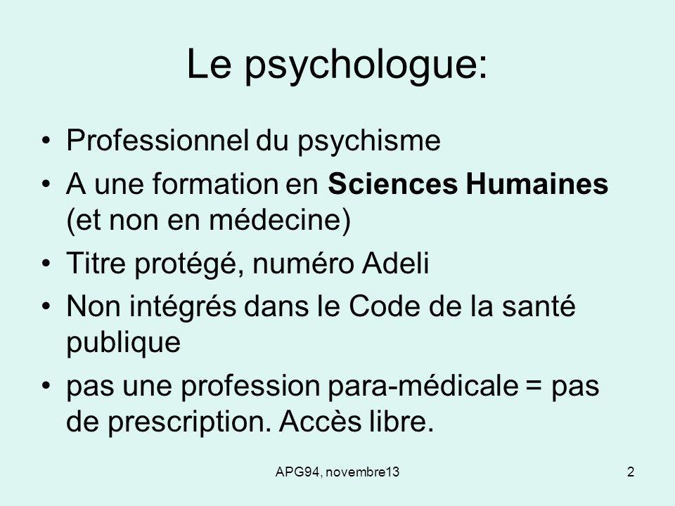 APG94, novembre132 Le psychologue: Professionnel du psychisme A une formation en Sciences Humaines (et non en médecine) Titre protégé, numéro Adeli No