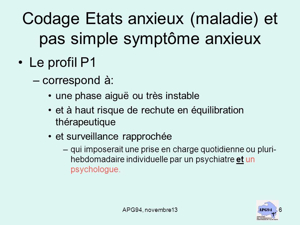 APG94, novembre136 Codage Etats anxieux (maladie) et pas simple symptôme anxieux Le profil P1 –correspond à: une phase aiguë ou très instable et à hau