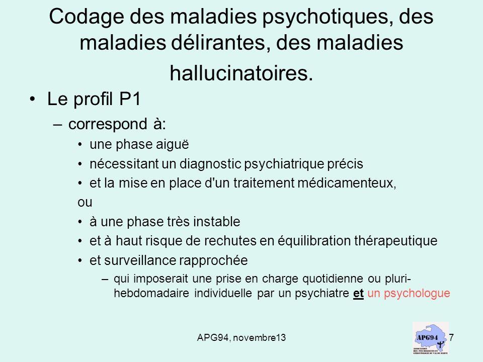 APG94, novembre137 Codage des maladies psychotiques, des maladies délirantes, des maladies hallucinatoires. Le profil P1 –correspond à: une phase aigu