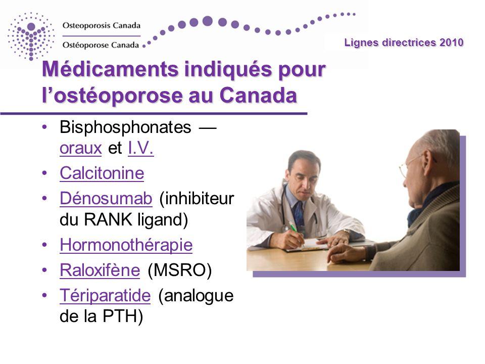 2010 Guidelines Lignes directrices 2010 Médicaments indiqués pour lostéoporose au Canada Bisphosphonates oraux et I.V. orauxI.V. Calcitonine Dénosumab