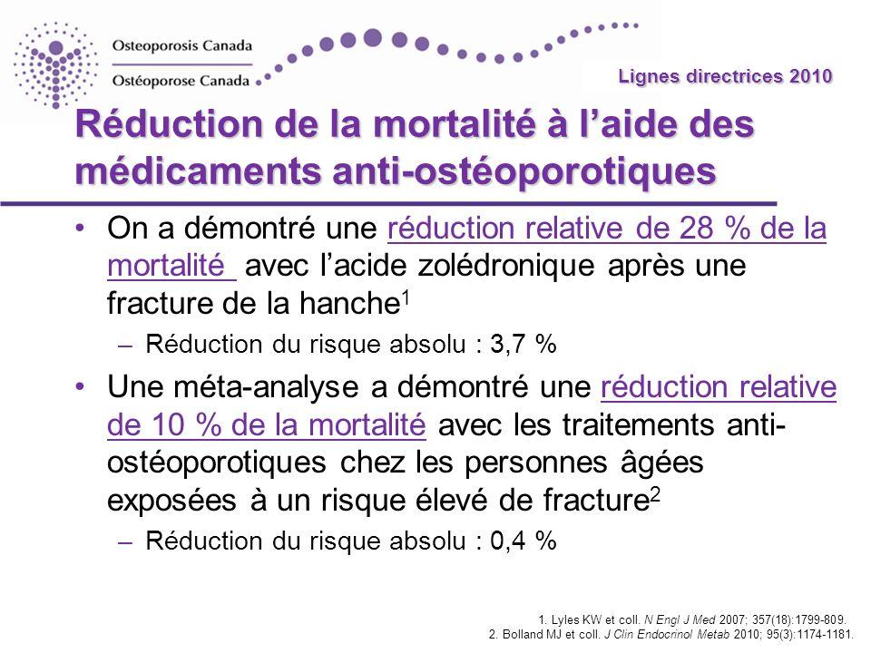 2010 Guidelines Réduction de la mortalité à laide des médicaments anti-ostéoporotiques On a démontré une réduction relative de 28 % de la mortalité av