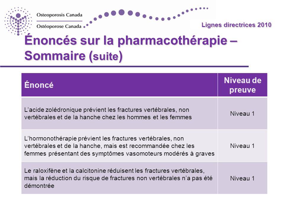 2010 Guidelines Énoncés sur la pharmacothérapie – Sommaire ( suite ) Énoncé Niveau de preuve Lacide zolédronique prévient les fractures vertébrales, n