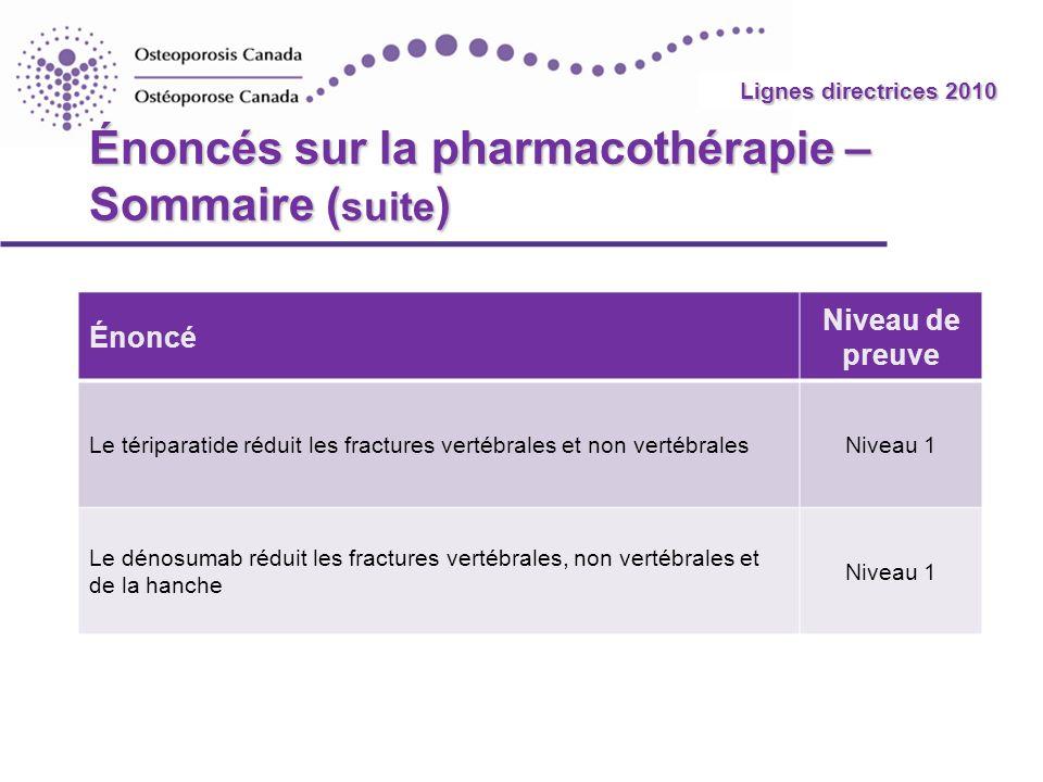 2010 Guidelines Énoncés sur la pharmacothérapie – Sommaire ( suite ) Énoncé Niveau de preuve Le tériparatide réduit les fractures vertébrales et non v