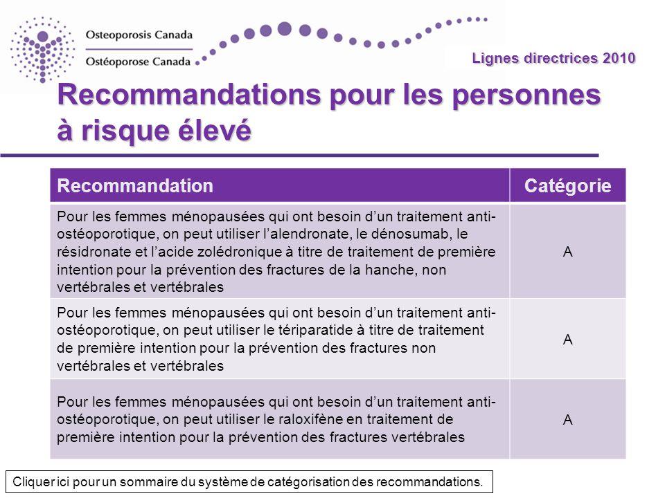 2010 Guidelines Recommandations pour les personnes à risque élevé RecommandationCatégorie Pour les femmes ménopausées qui ont besoin dun traitement an