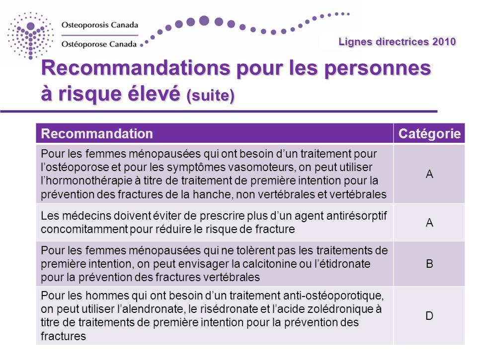 2010 Guidelines Recommandations pour les personnes à risque élevé (suite) RecommandationCatégorie Pour les femmes ménopausées qui ont besoin dun trait