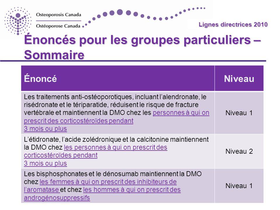 2010 Guidelines Énoncés pour les groupes particuliers – Sommaire ÉnoncéNiveau Les traitements anti-ostéoporotiques, incluant lalendronate, le risédron