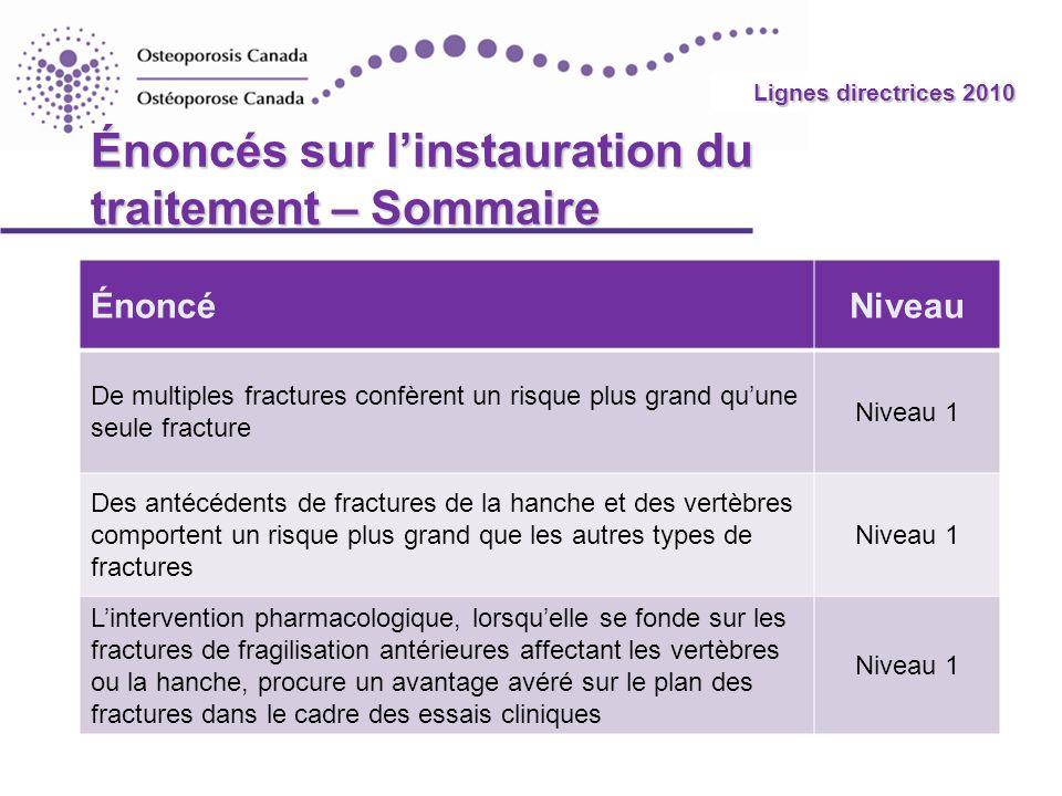 2010 Guidelines Énoncés sur linstauration du traitement – Sommaire ÉnoncéNiveau De multiples fractures confèrent un risque plus grand quune seule frac