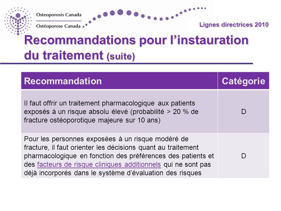 2010 Guidelines Recommandations pour linstauration du traitement (suite) RecommandationCatégorie Il faut offrir un traitement pharmacologique aux pati