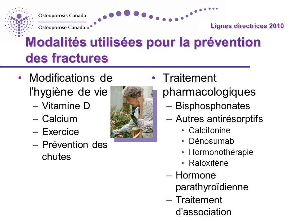 2010 Guidelines Lignes directrices 2010 Modalités utilisées pour la prévention des fractures Modifications de lhygiène de vie –Vitamine D –Calcium –Ex