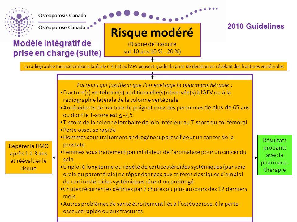 2010 Guidelines Risque modéré (Risque de fracture sur 10 ans 10 % - 20 %) La radiographie thoracolombaire latérale (T4-L4) ou lAFV peuvent guider la p