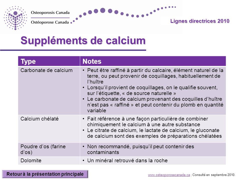 2010 Guidelines Suppléments de calcium TypeNotes Carbonate de calciumPeut être raffiné à partir du calcaire, élément naturel de la terre, ou peut prov