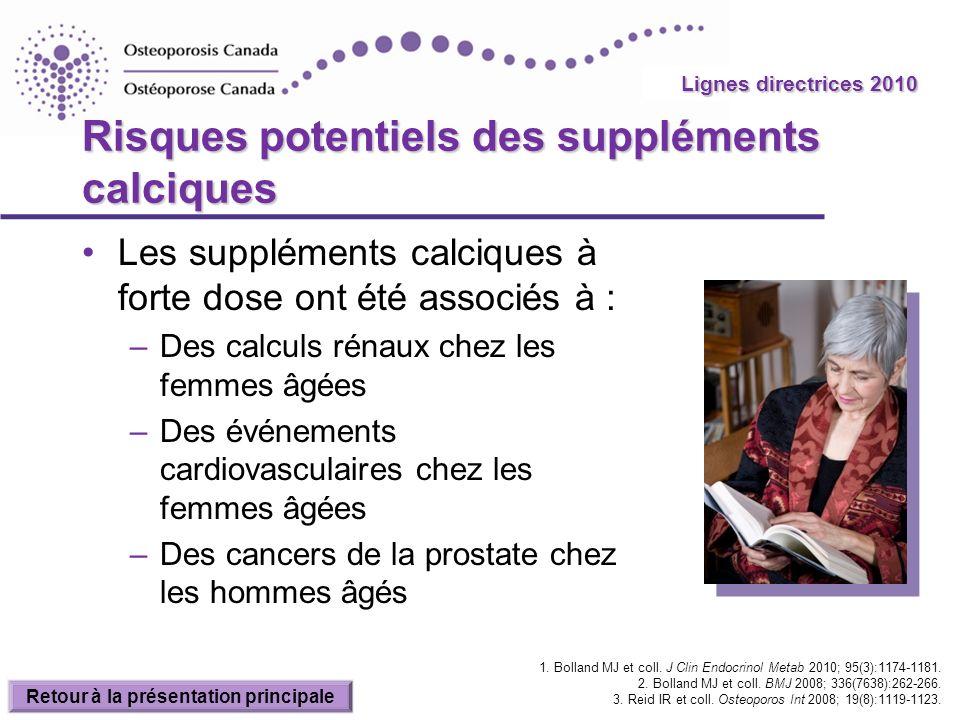 2010 Guidelines Risques potentiels des suppléments calciques Les suppléments calciques à forte dose ont été associés à : –Des calculs rénaux chez les