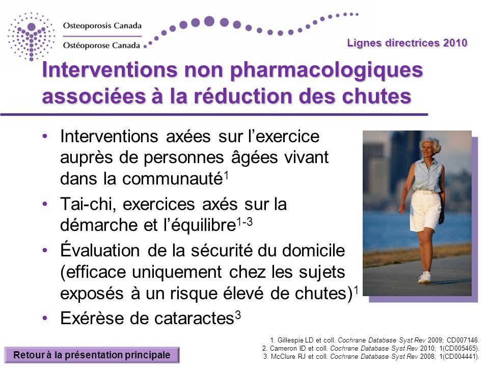 2010 Guidelines Interventions non pharmacologiques associées à la réduction des chutes Interventions axées sur lexercice auprès de personnes âgées viv