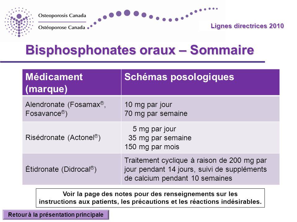 2010 Guidelines Bisphosphonates oraux – Sommaire Médicament (marque) Schémas posologiques Alendronate (Fosamax ®, Fosavance ® ) 10 mg par jour 70 mg p