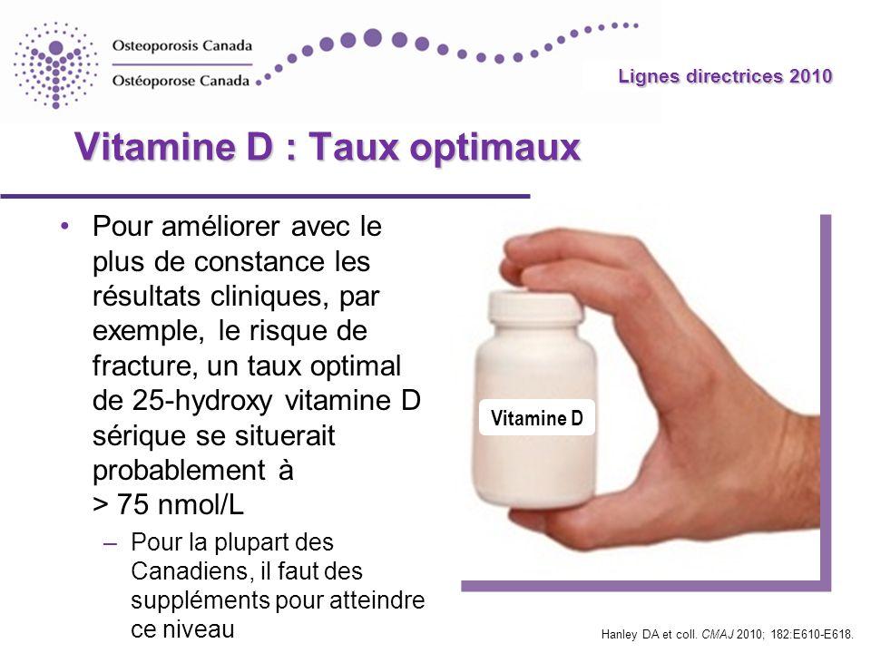 2010 Guidelines Lignes directrices 2010 Vitamine D : Taux optimaux Pour améliorer avec le plus de constance les résultats cliniques, par exemple, le r