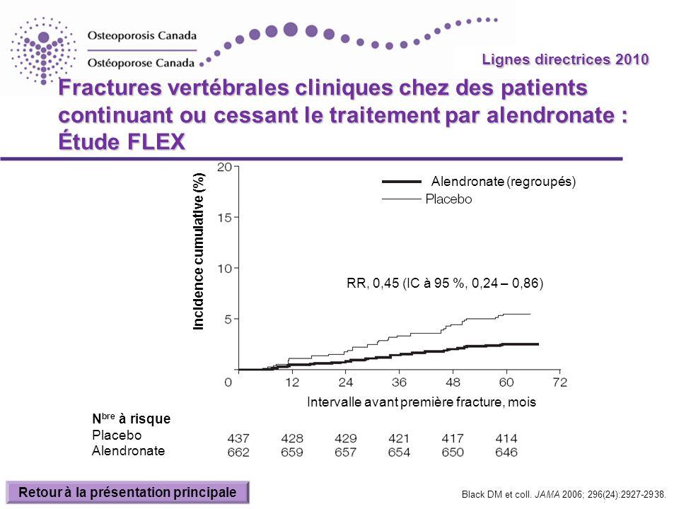 2010 Guidelines Fractures vertébrales cliniques chez des patients continuant ou cessant le traitement par alendronate : Étude FLEX Black DM et coll. J