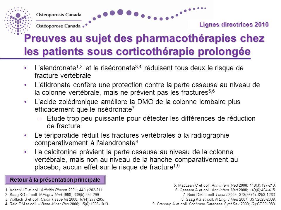 2010 Guidelines Preuves au sujet des pharmacothérapies chez les patients sous corticothérapie prolongée Lalendronate 1,2 et le risédronate 3,4 réduise