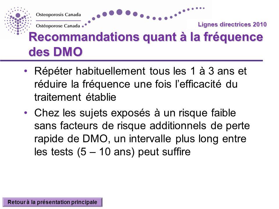 2010 Guidelines Recommandations quant à la fréquence des DMO Répéter habituellement tous les 1 à 3 ans et réduire la fréquence une fois lefficacité du