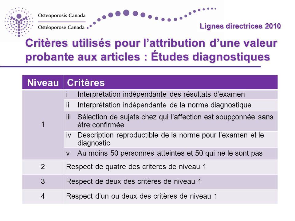 2010 Guidelines Critères utilisés pour lattribution dune valeur probante aux articles : Études diagnostiques NiveauCritères 1 iInterprétation indépend